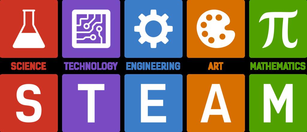 塾, 個別学習塾すらら, すらら, 個別学習塾, 東京, 子ども, 小学生, ロボット教室, プログラミング, プログラミング教室